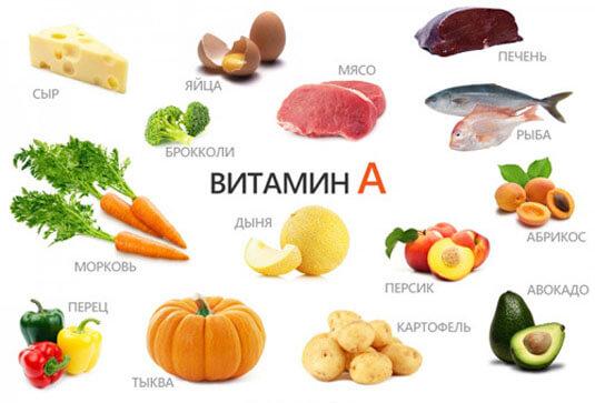 Продукты содержат витамин А